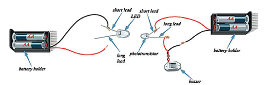 Battery Energy Experiment